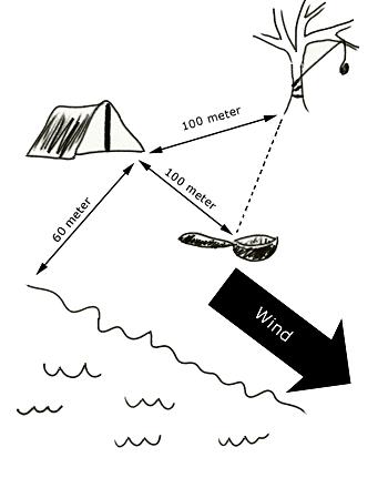 kampopzet