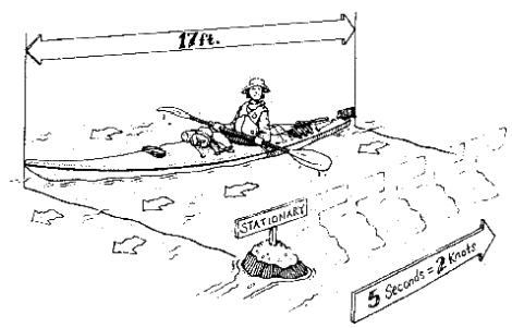 stroomsnelheid_meten