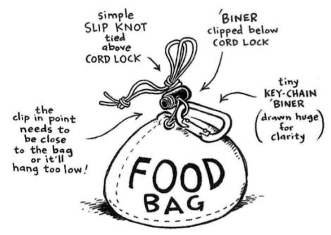 voedsel-ophangen-tas.png