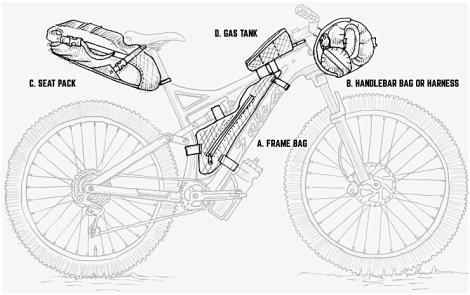 tekening-bikepacking-tassen