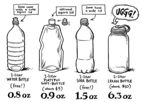 Verschil in gewicht tussen flessen