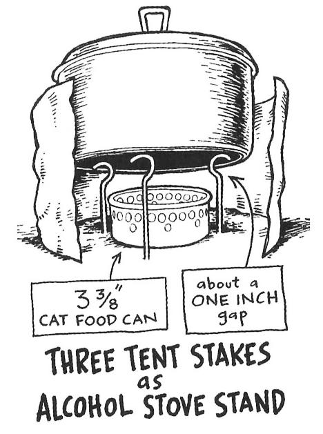 Multifunctioneel: brander met drie haringen