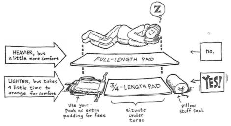 Gewicht besparen met 3/4 slaapmat