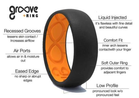 groove_silicone_ring_diagram_thick_lines_grande